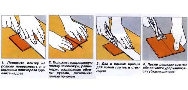 Схема резки плитки при помощи стеклореза, спички и щипцов