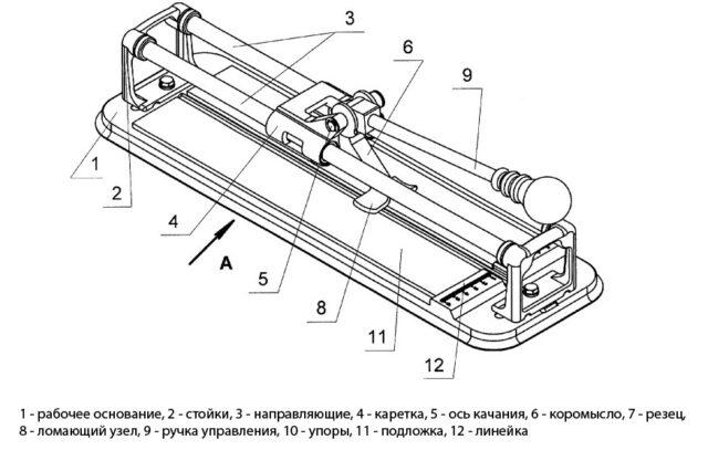 Схема строения ручного плиткореза